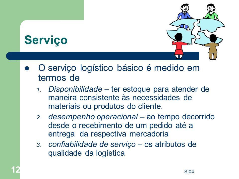 Serviço O serviço logístico básico é medido em termos de