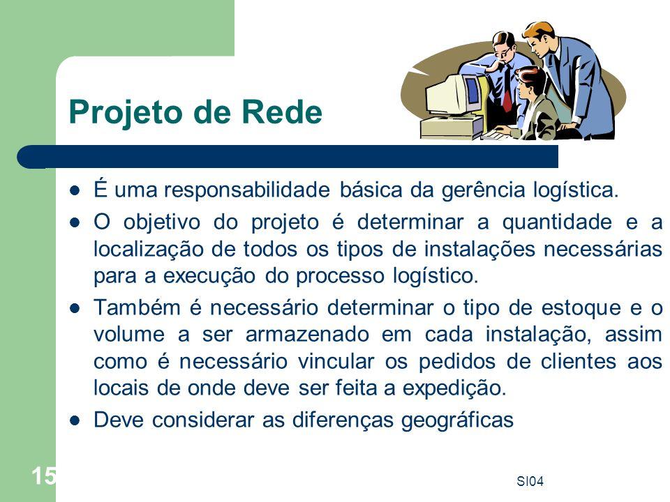 Projeto de Rede É uma responsabilidade básica da gerência logística.