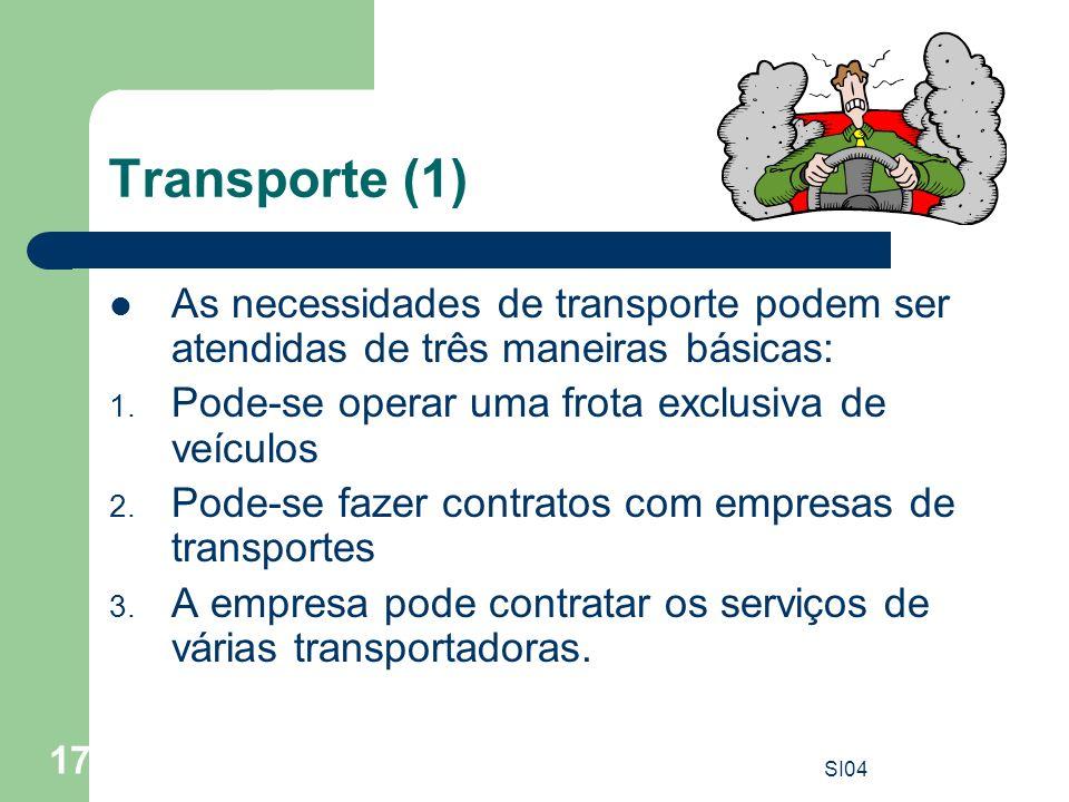 Transporte (1) As necessidades de transporte podem ser atendidas de três maneiras básicas: Pode-se operar uma frota exclusiva de veículos.