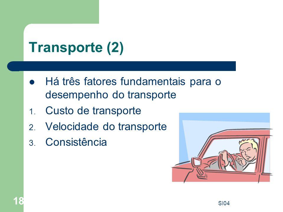 Transporte (2) Há três fatores fundamentais para o desempenho do transporte. Custo de transporte. Velocidade do transporte.