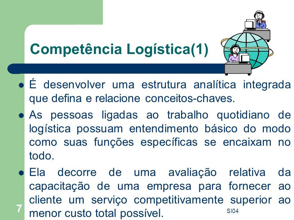 Competência Logística(1)