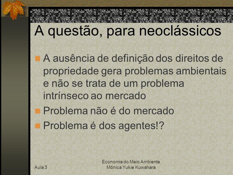 A questão, para neoclássicos