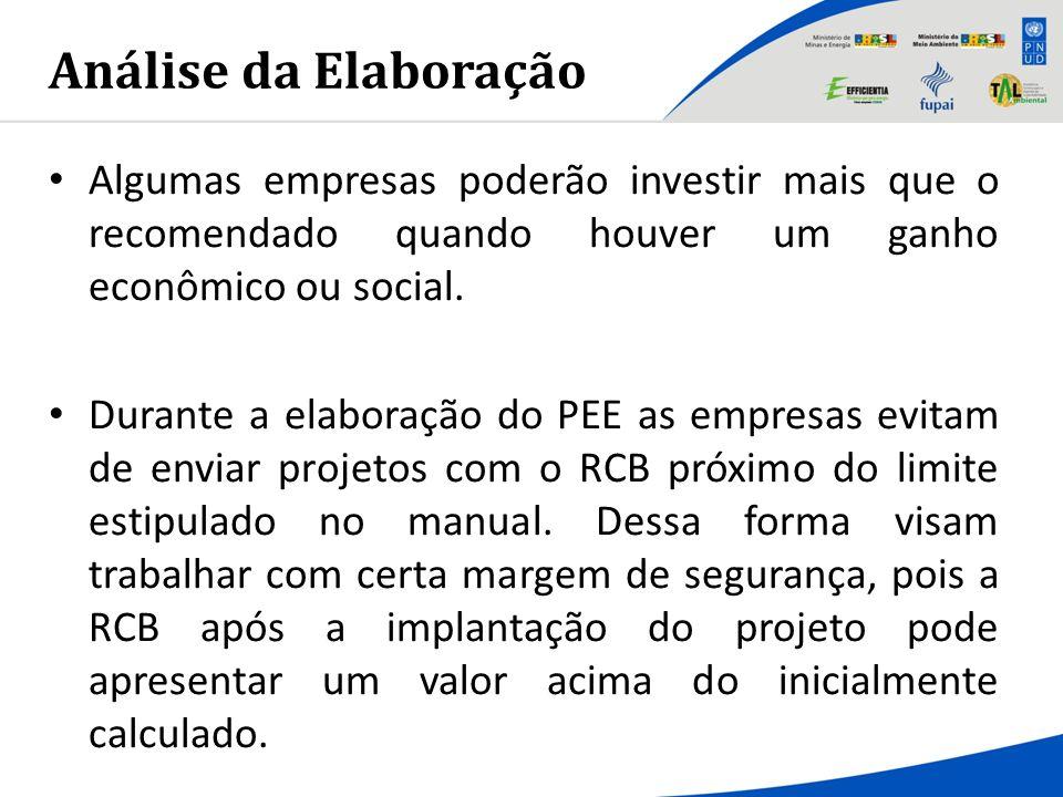 Análise da Elaboração Algumas empresas poderão investir mais que o recomendado quando houver um ganho econômico ou social.