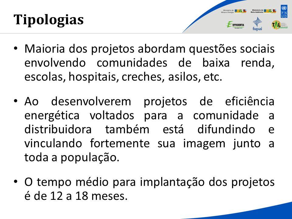 Tipologias Maioria dos projetos abordam questões sociais envolvendo comunidades de baixa renda, escolas, hospitais, creches, asilos, etc.