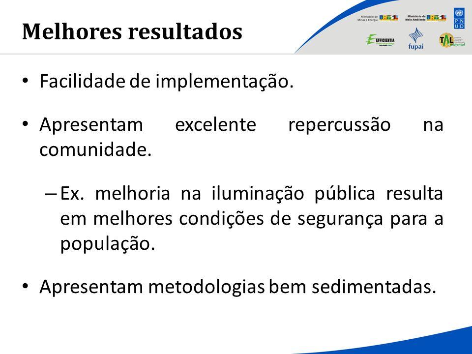 Melhores resultados Facilidade de implementação.