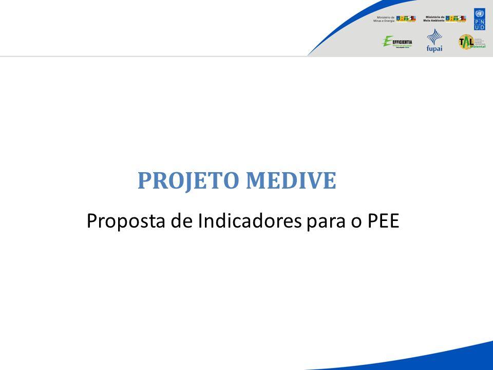 Proposta de Indicadores para o PEE