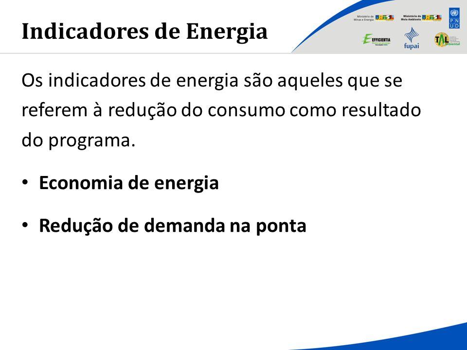 Indicadores de Energia