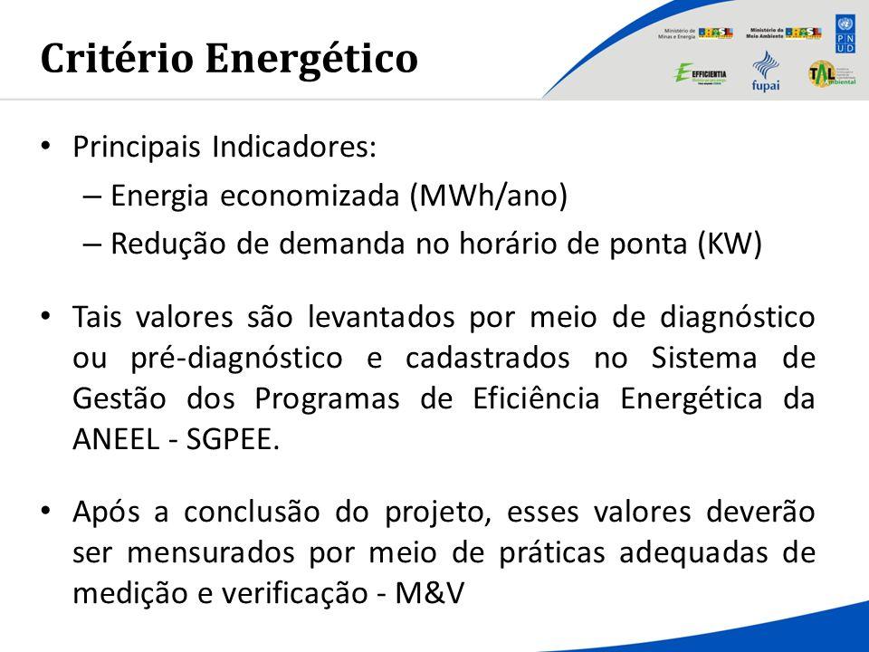 Critério Energético Principais Indicadores:
