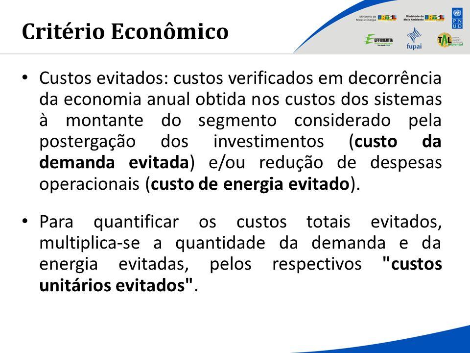Critério Econômico