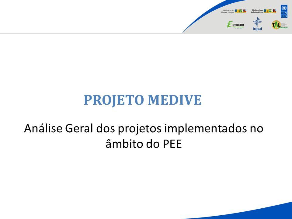 Análise Geral dos projetos implementados no âmbito do PEE