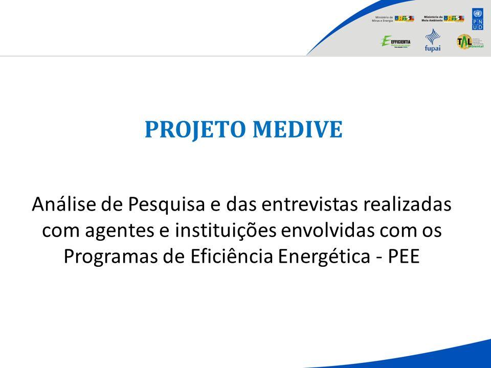 PROJETO MEDIVE Análise de Pesquisa e das entrevistas realizadas com agentes e instituições envolvidas com os Programas de Eficiência Energética - PEE.