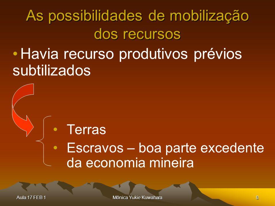 As possibilidades de mobilização dos recursos