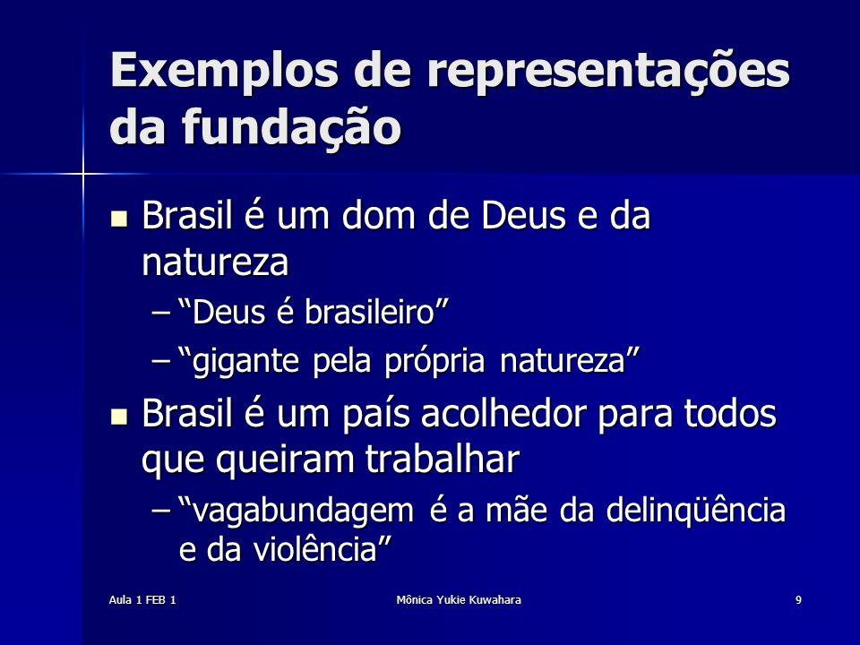 Exemplos de representações da fundação