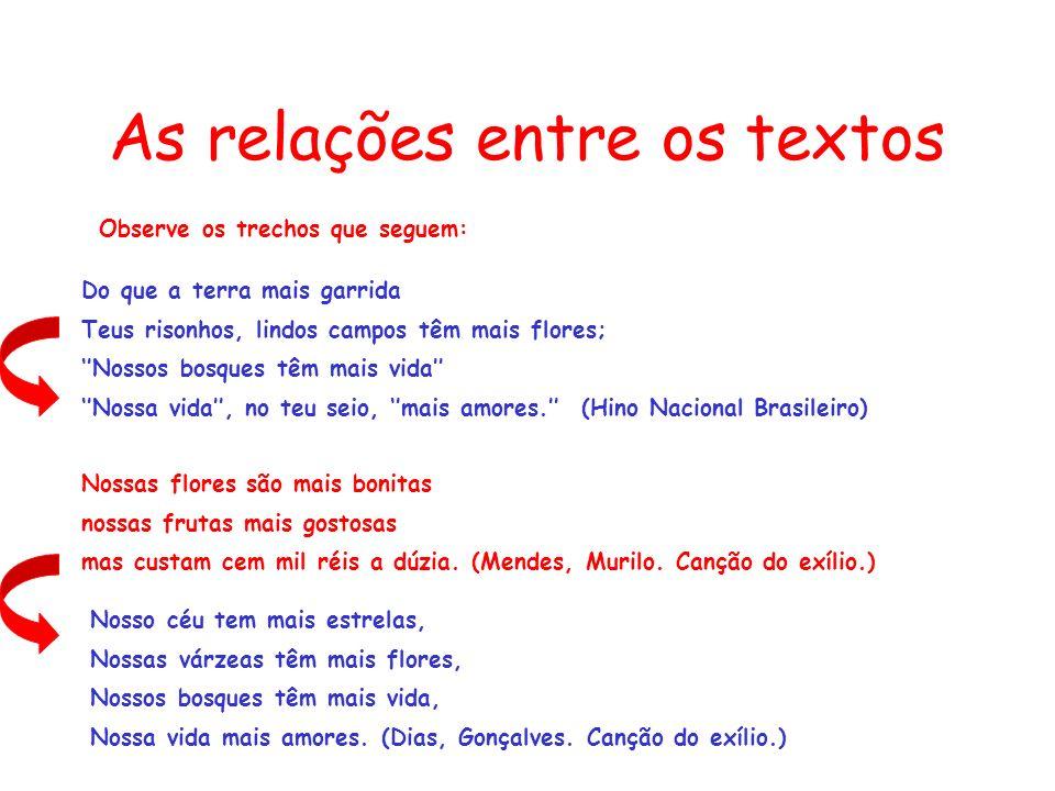 As relações entre os textos
