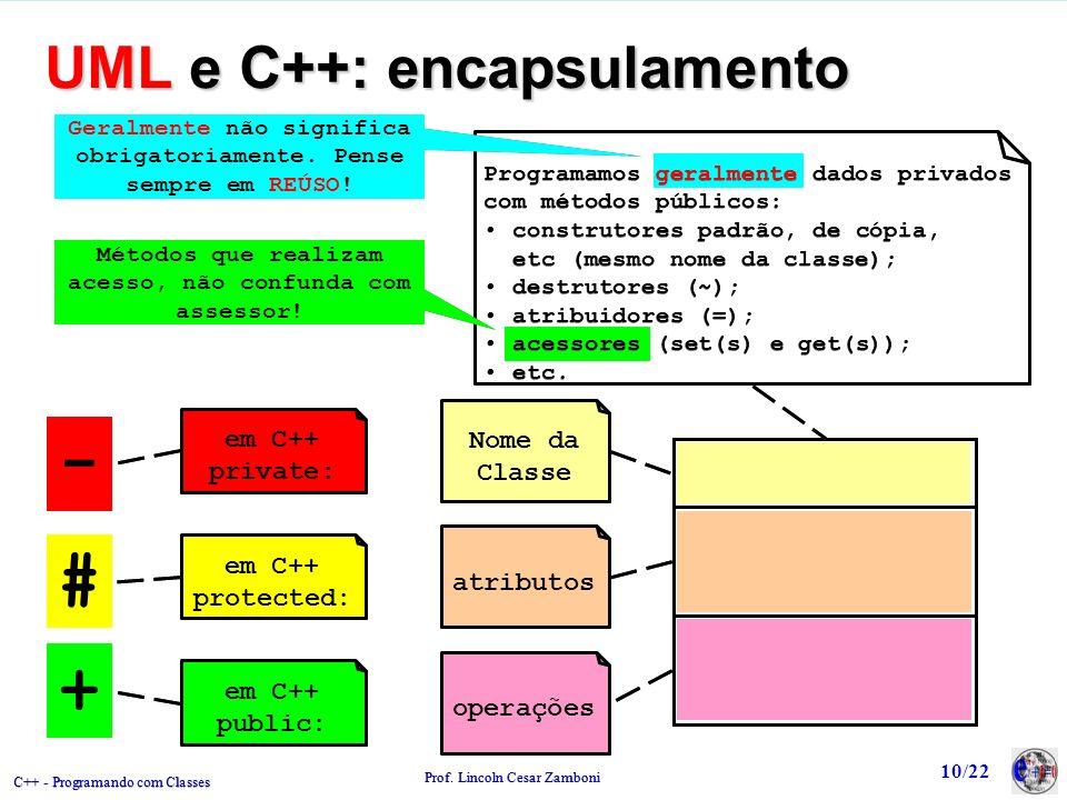 UML e C++: encapsulamento