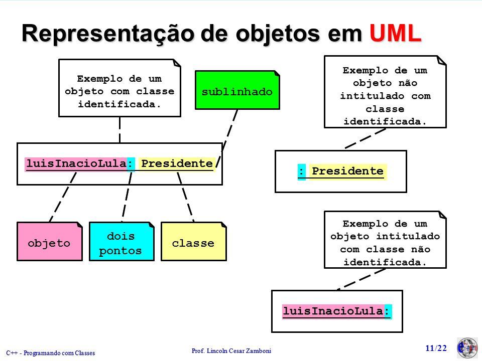 Representação de objetos em UML