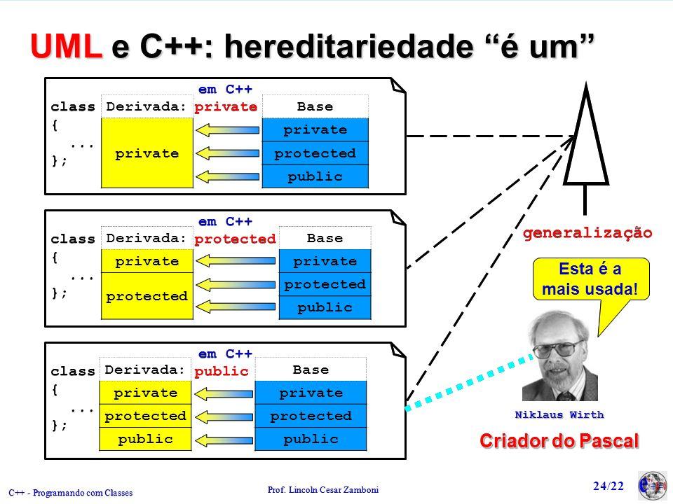 UML e C++: hereditariedade é um