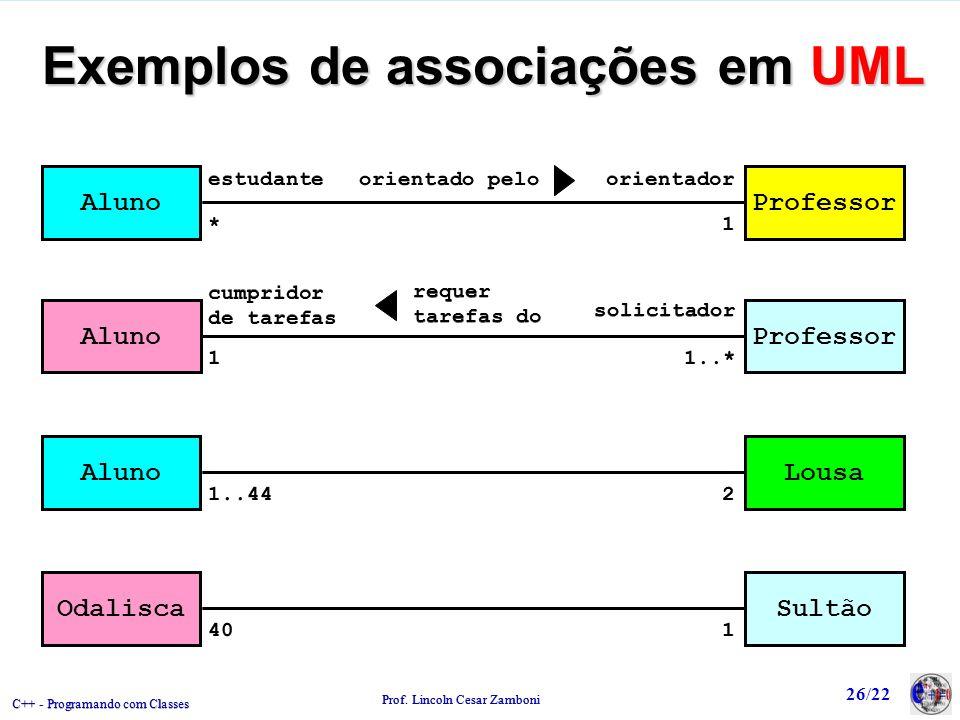 Exemplos de associações em UML
