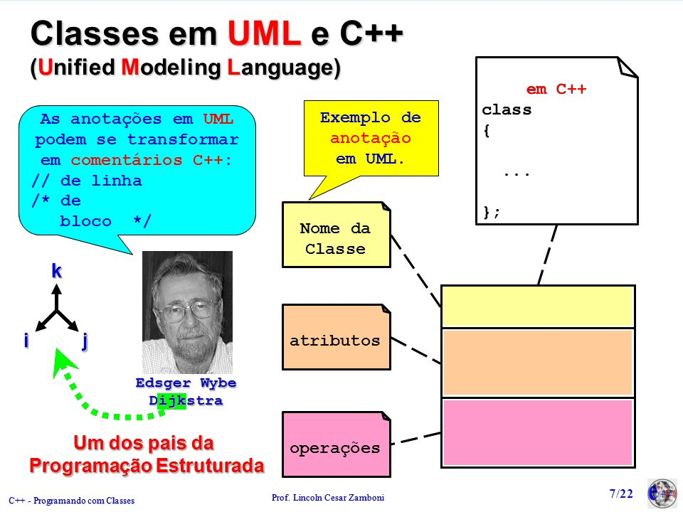 Classes em UML e C++ (Unified Modeling Language)