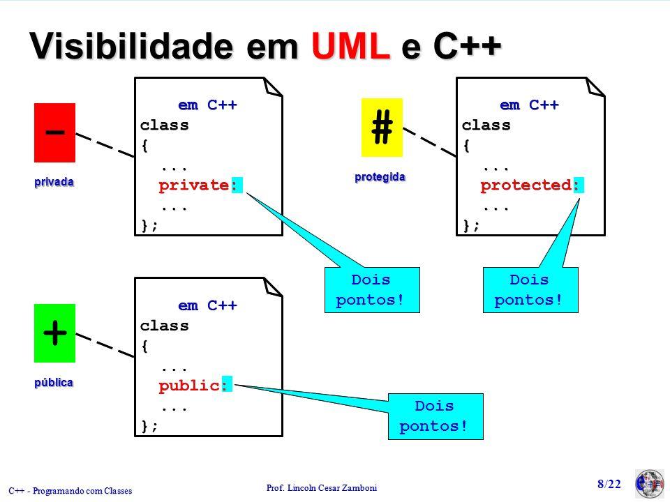 Visibilidade em UML e C++
