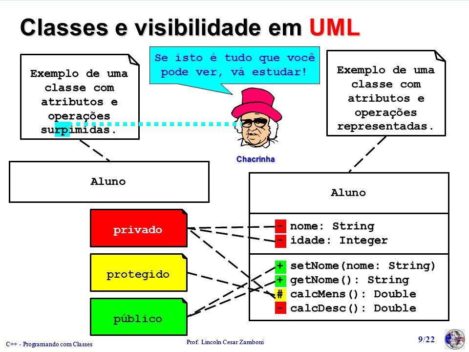 Classes e visibilidade em UML