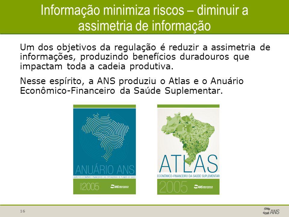 Informação minimiza riscos – diminuir a assimetria de informação