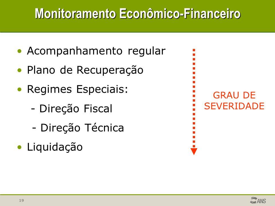 Monitoramento Econômico-Financeiro