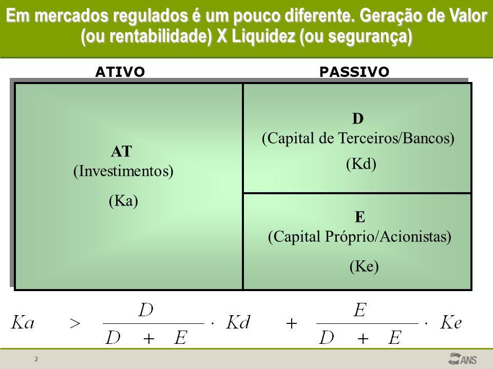 Em mercados regulados é um pouco diferente