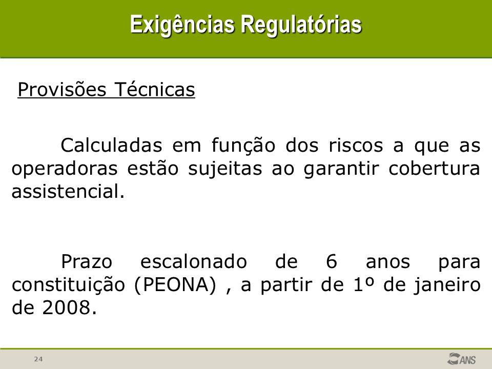 Exigências Regulatórias