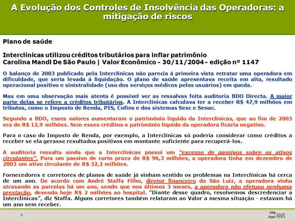 A Evolução dos Controles de Insolvência das Operadoras: a mitigação de riscos