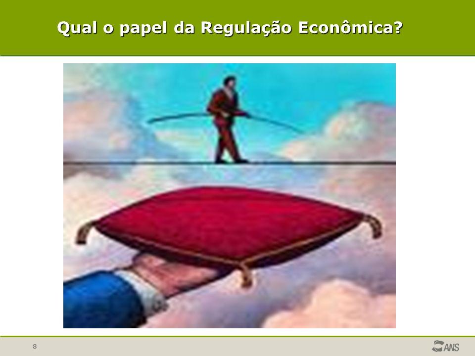Qual o papel da Regulação Econômica