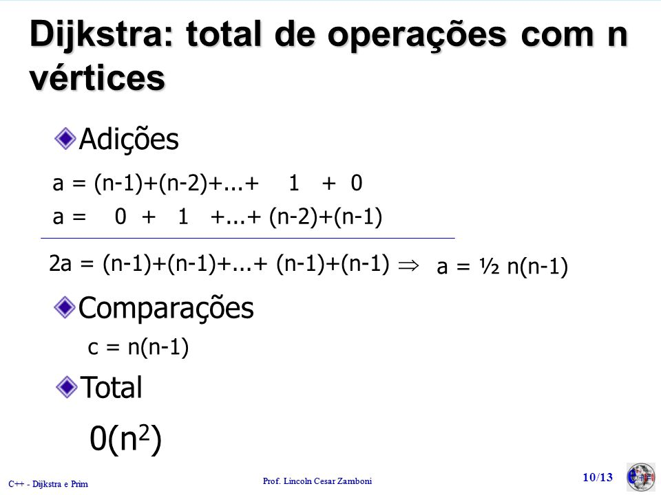 Dijkstra: total de operações com n vértices