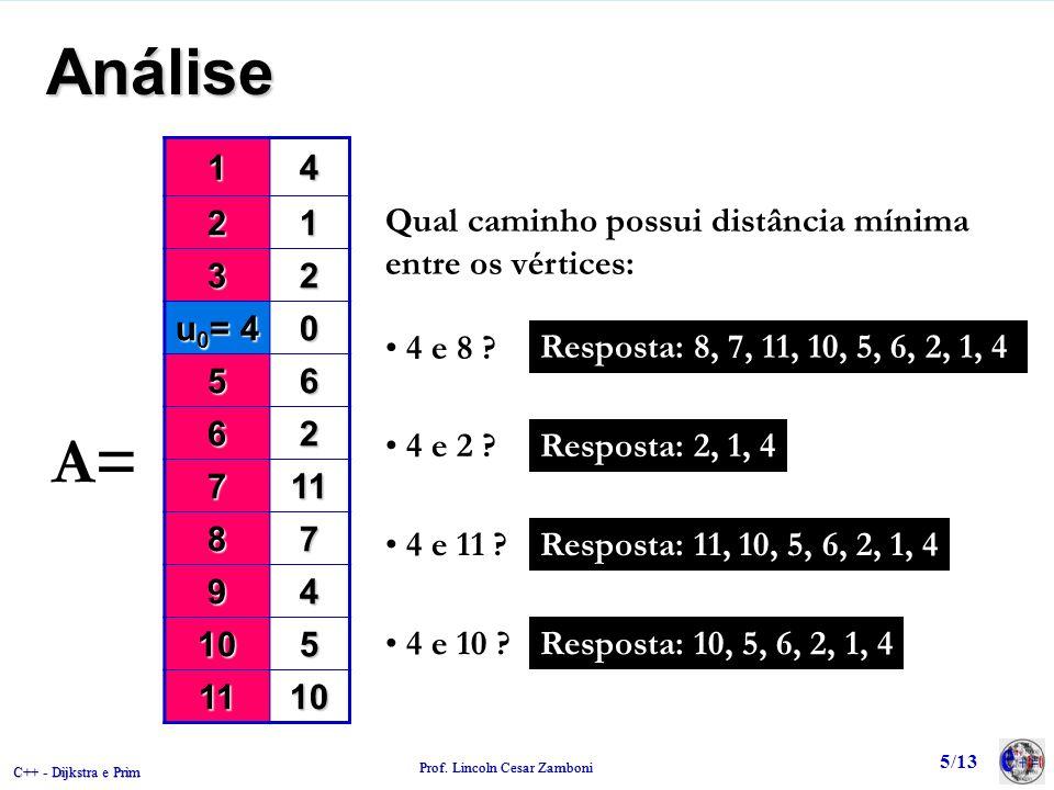 Análise1. 4. 2. 3. u0= 4. 5. 6. 7. 11. 8. 9. 10. Qual caminho possui distância mínima entre os vértices: