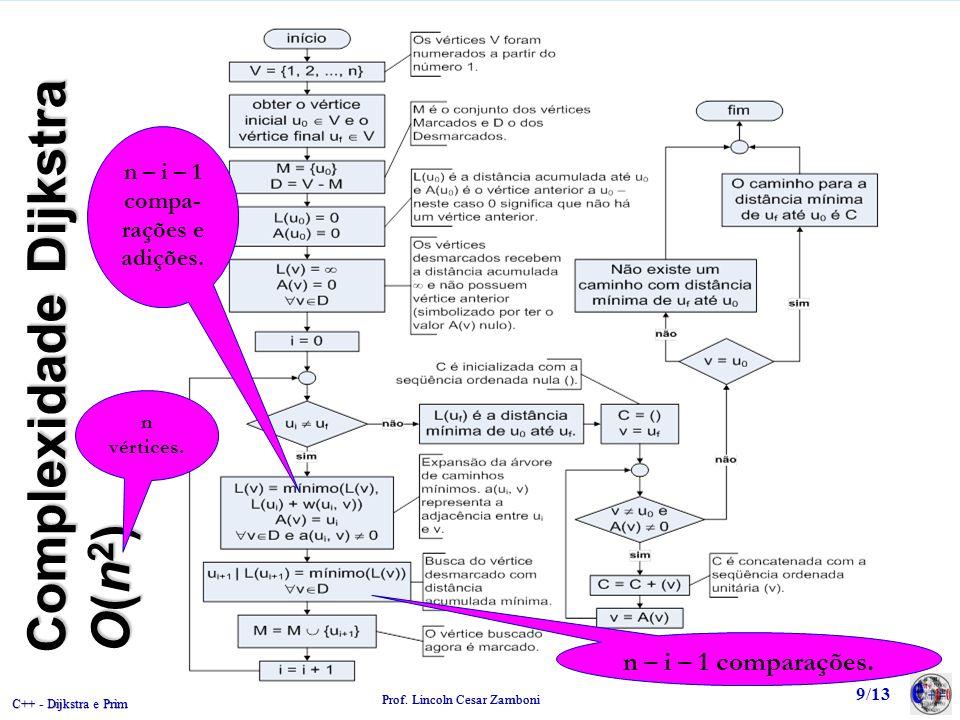 Complexidade Dijkstra O(n2)