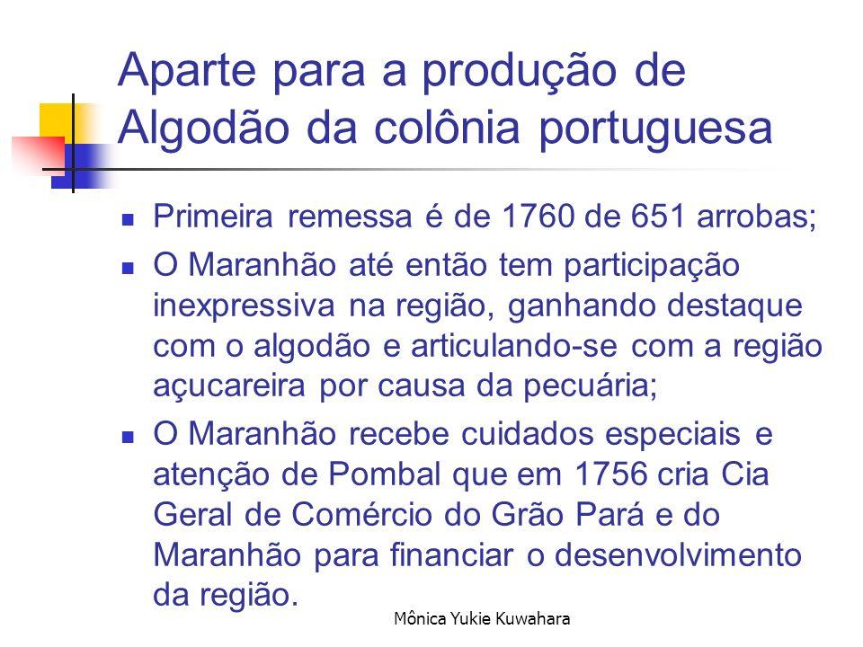 Aparte para a produção de Algodão da colônia portuguesa