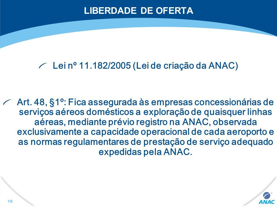 Lei nº 11.182/2005 (Lei de criação da ANAC)