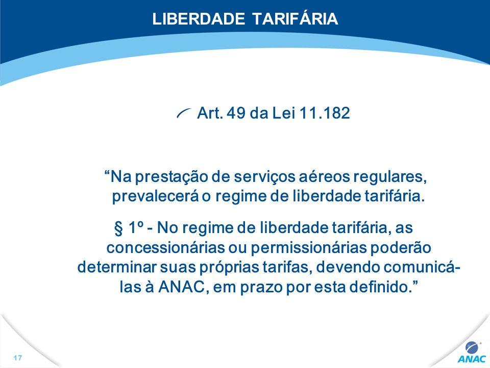 LIBERDADE TARIFÁRIA Art. 49 da Lei 11.182