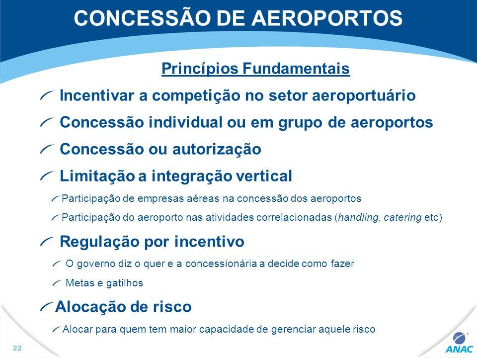CONCESSÃO DE AEROPORTOS