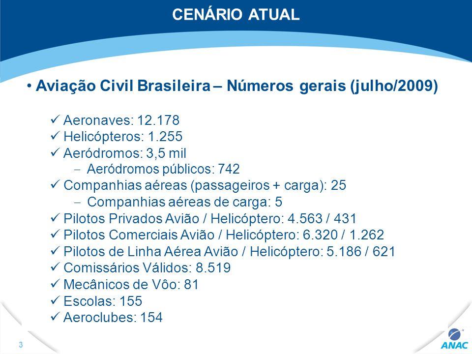 Aviação Civil Brasileira – Números gerais (julho/2009)