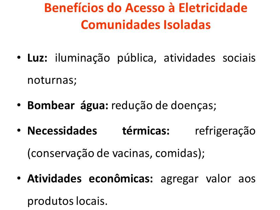 Benefícios do Acesso à Eletricidade Comunidades Isoladas
