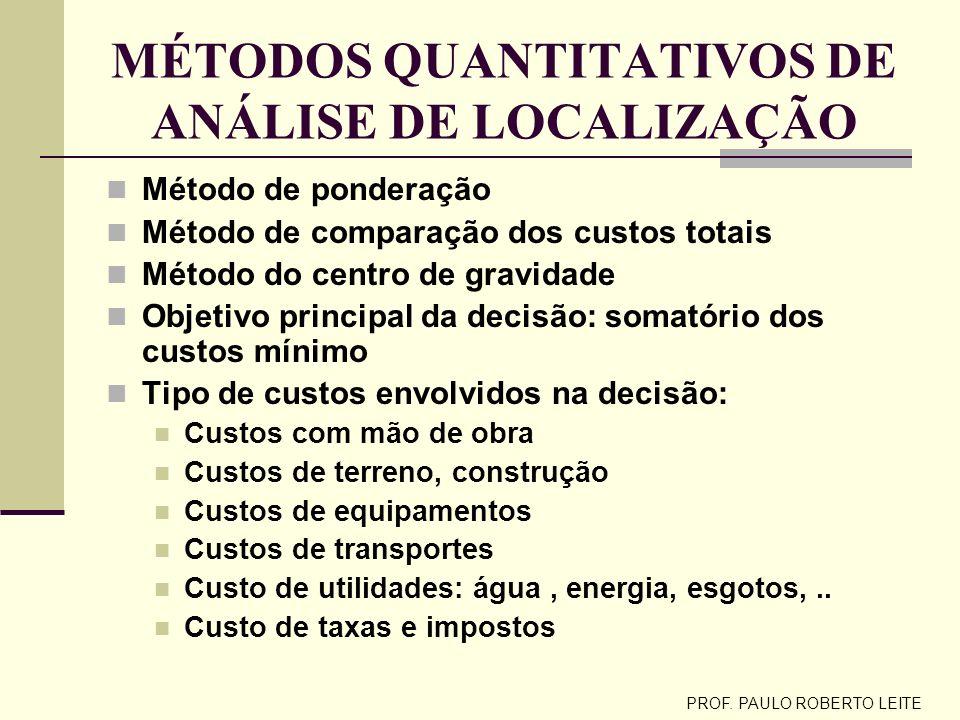 MÉTODOS QUANTITATIVOS DE ANÁLISE DE LOCALIZAÇÃO