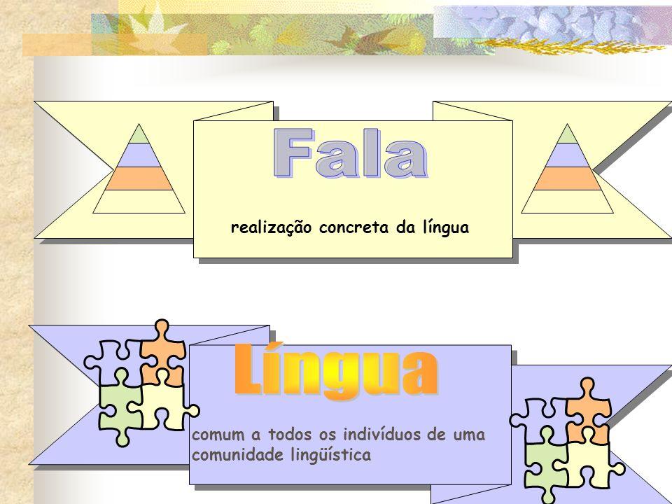 Fala Língua realização concreta da língua