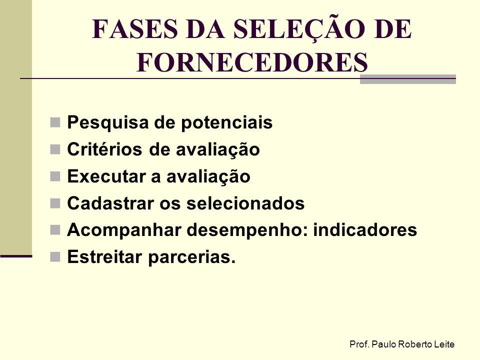 FASES DA SELEÇÃO DE FORNECEDORES