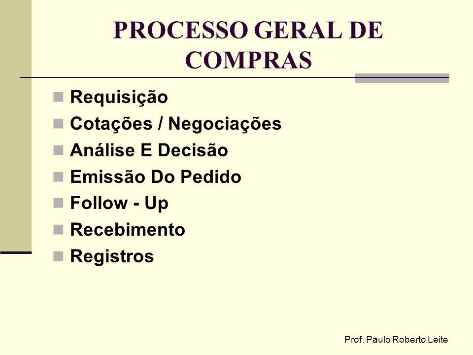 PROCESSO GERAL DE COMPRAS