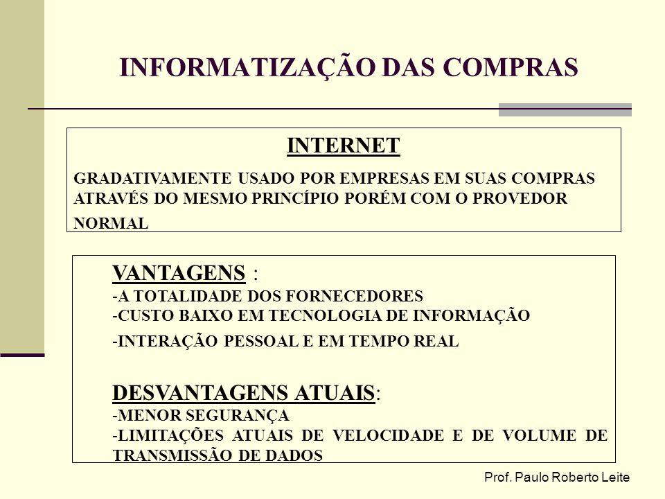 INFORMATIZAÇÃO DAS COMPRAS