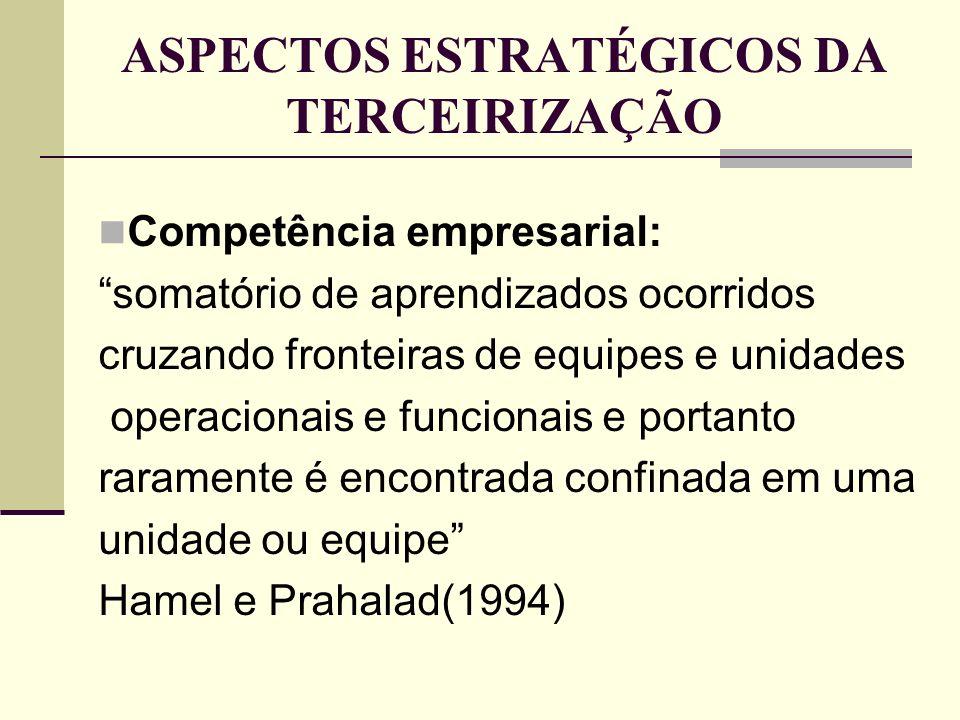ASPECTOS ESTRATÉGICOS DA TERCEIRIZAÇÃO