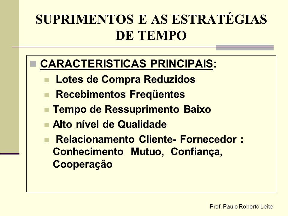 SUPRIMENTOS E AS ESTRATÉGIAS DE TEMPO