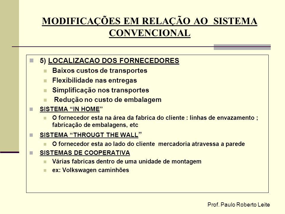 MODIFICAÇÕES EM RELAÇÃO AO SISTEMA CONVENCIONAL