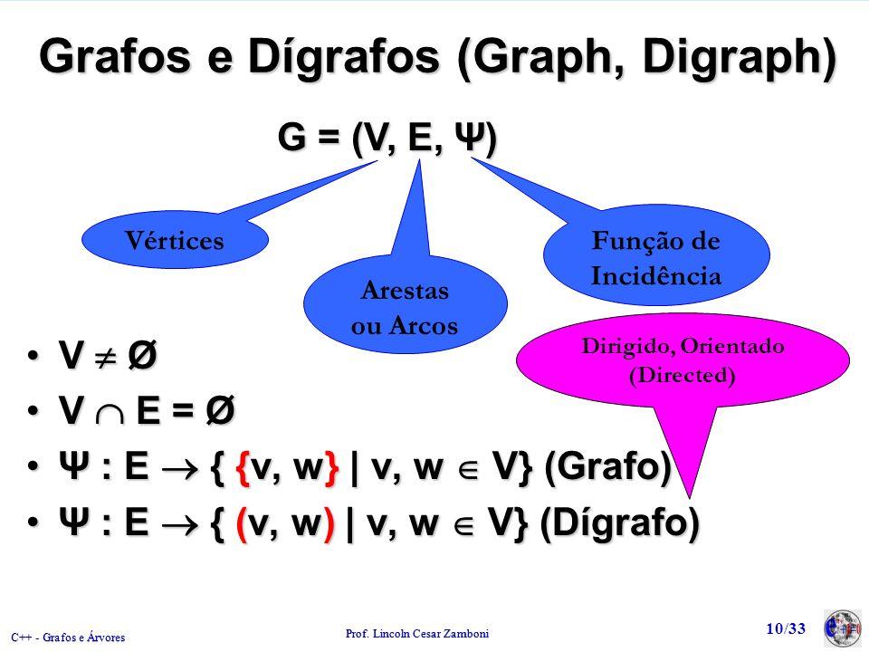 Grafos e Dígrafos (Graph, Digraph)