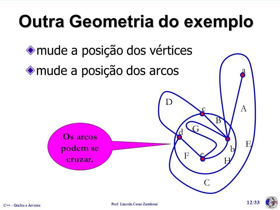 Outra Geometria do exemplo